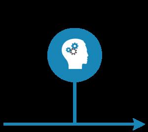 Ava-IT-Solutions-Dubai-Flyers-Brainstorm