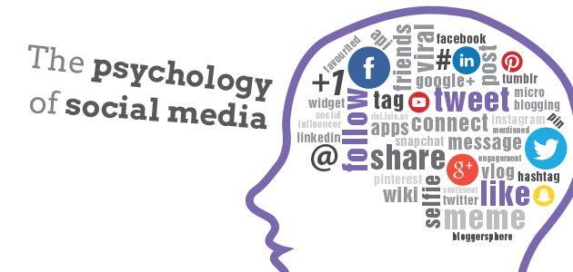 The Social Media Psychology