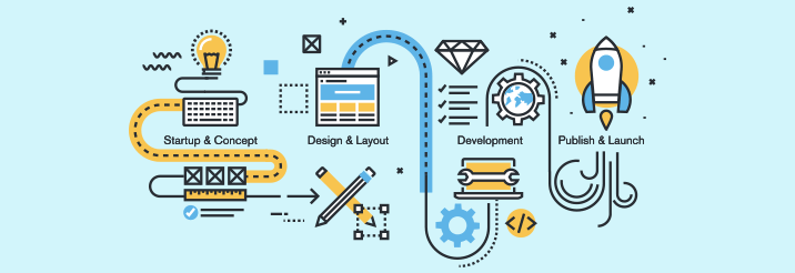 How to Start a Web Design Project[Infographic]