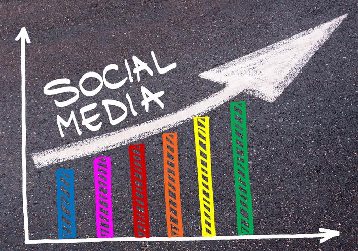 4 Simple Fundamentals of a Successful Social Media Marketing Campaign